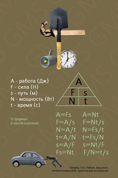 название формул по физике 7 класс